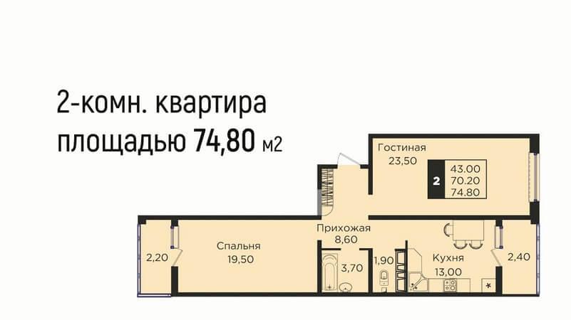 Продается 2-к квартира 74 м2 Литер 2 Этаж 16 ЖК Сказка Град
