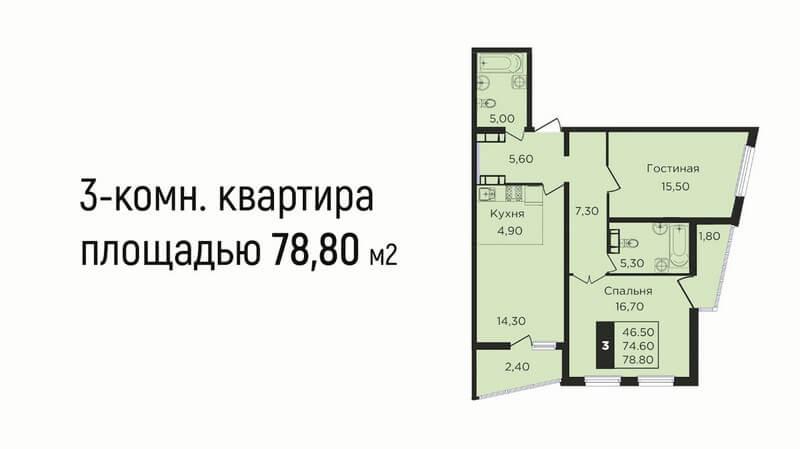 Продается трехкомнатная квартира 78 м2 ЖК Сказка Град
