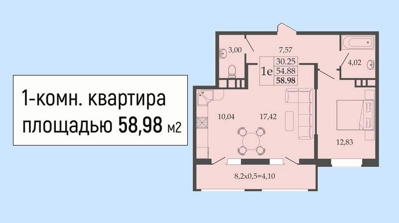 Планировка еврооднушки № 8 на продажу в ЖК Родные просторы, этаж 1, Литер 2 от застройщика ЮгСтройИмпериал, Краснодар, Знаменский
